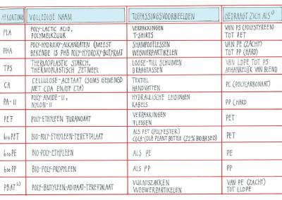tabel.3.1web